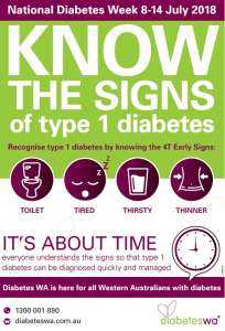 Diabetes WA National Diabetes Week type 1 diabetes poster