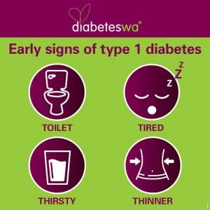 Diabetes WA Social Media Asset Signs of type 1 diabetes